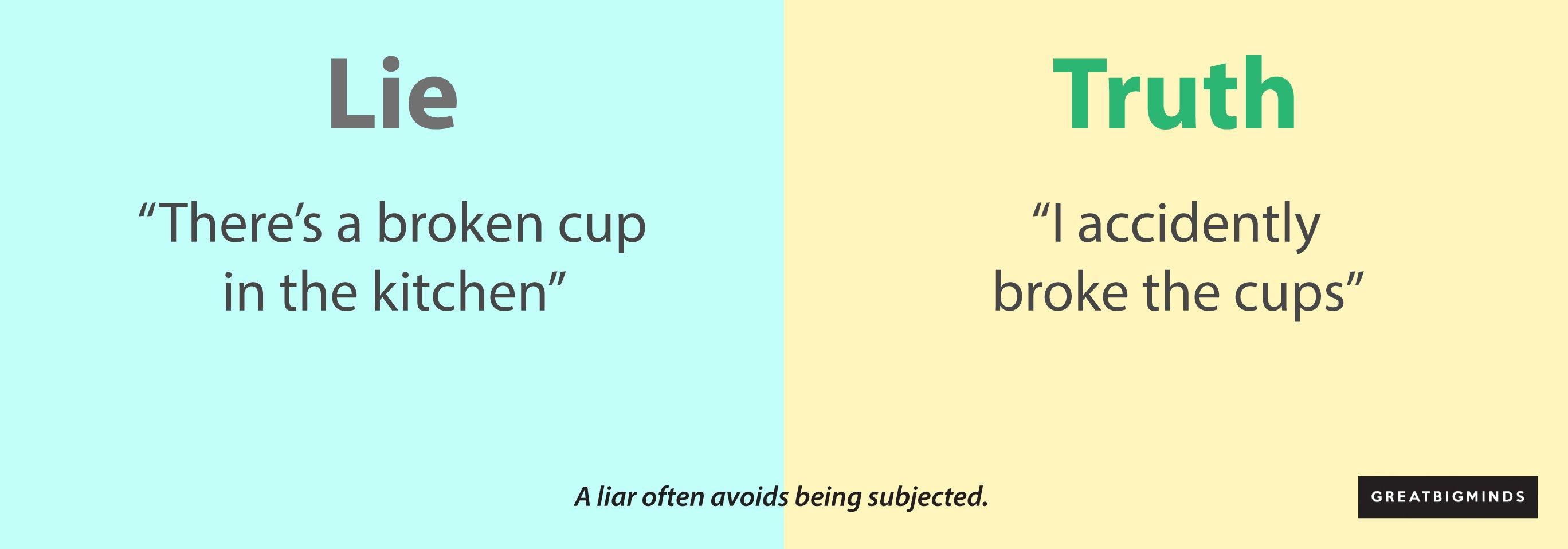 4-Ways-to-Identify-a-Liar