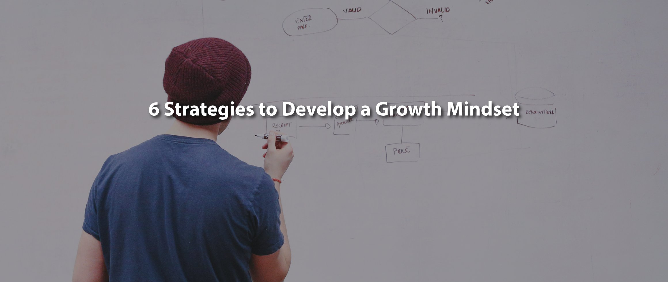 6 Strategies to Develop a Growth Mindset